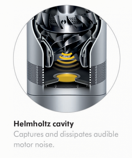 Dyson supplied this pic of the Helmholtz cavity.