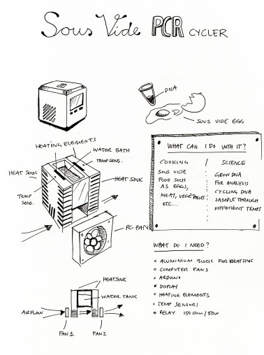 Alex Duffner's sketch for a Sous Vide PCR Cycler.
